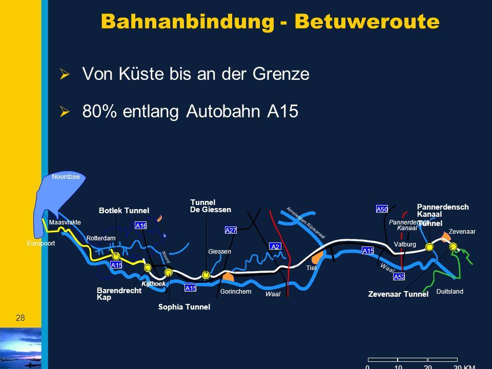 Bahnanbindung - Betuweroute
