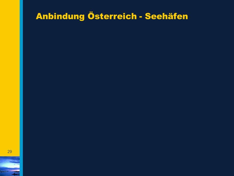 Anbindung Österreich - Seehäfen