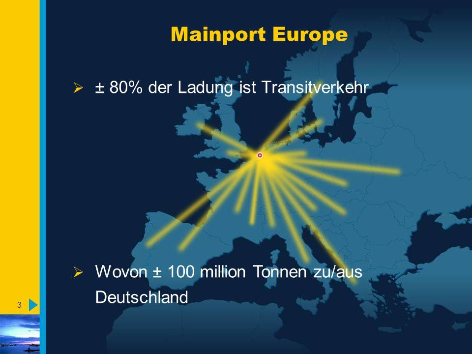 Mainport Europe ± 80% der Ladung ist Transitverkehr
