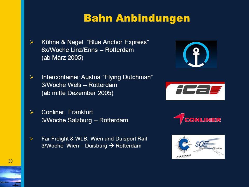 Bahn Anbindungen Kühne & Nagel Blue Anchor Express 6x/Woche Linz/Enns – Rotterdam (ab März 2005)