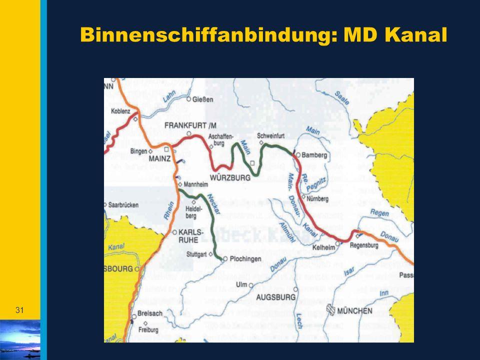 Binnenschiffanbindung: MD Kanal