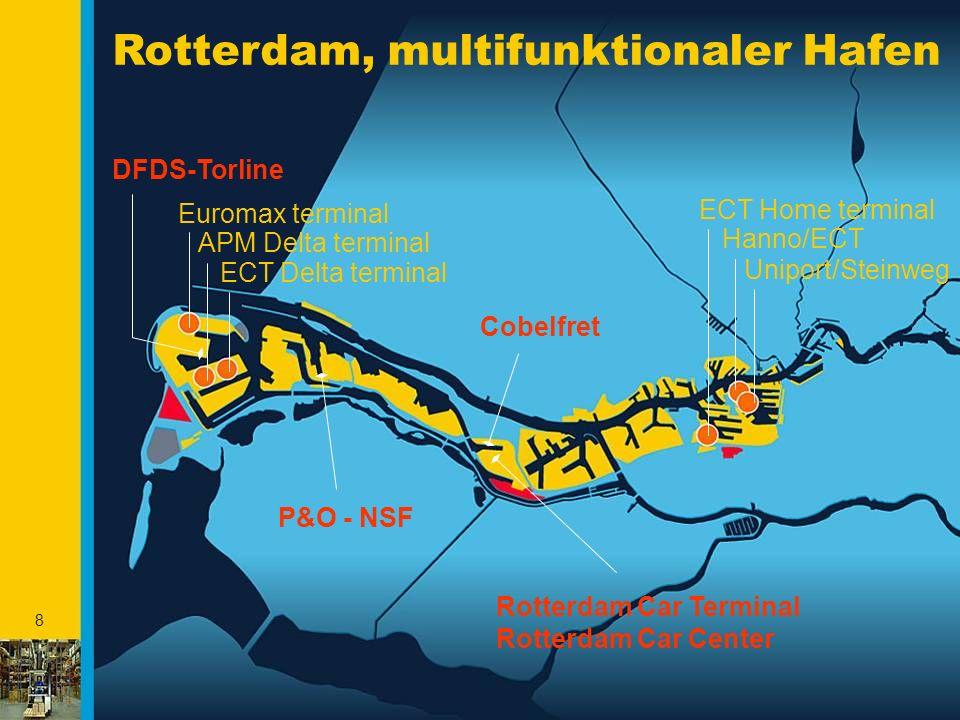 Rotterdam, multifunktionaler Hafen