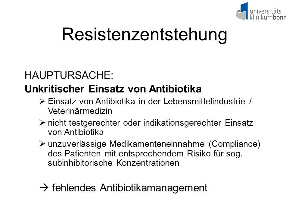 Resistenzentstehung HAUPTURSACHE: Unkritischer Einsatz von Antibiotika