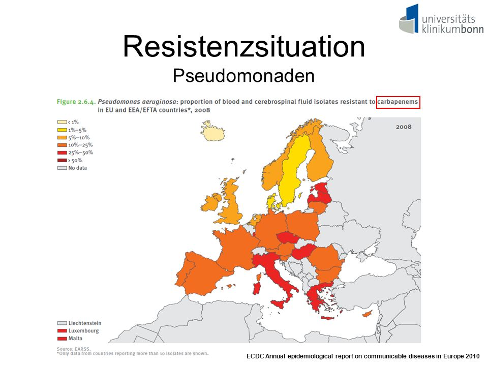 Resistenzsituation Pseudomonaden