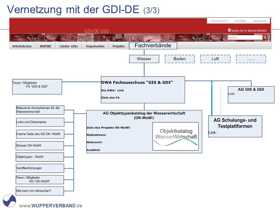 Vernetzung mit der GDI-DE (3/3)