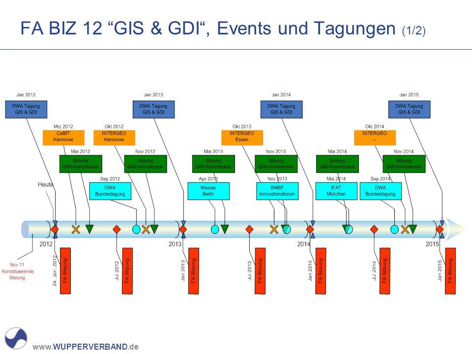 FA BIZ 12 GIS & GDI , Events und Tagungen (1/2)