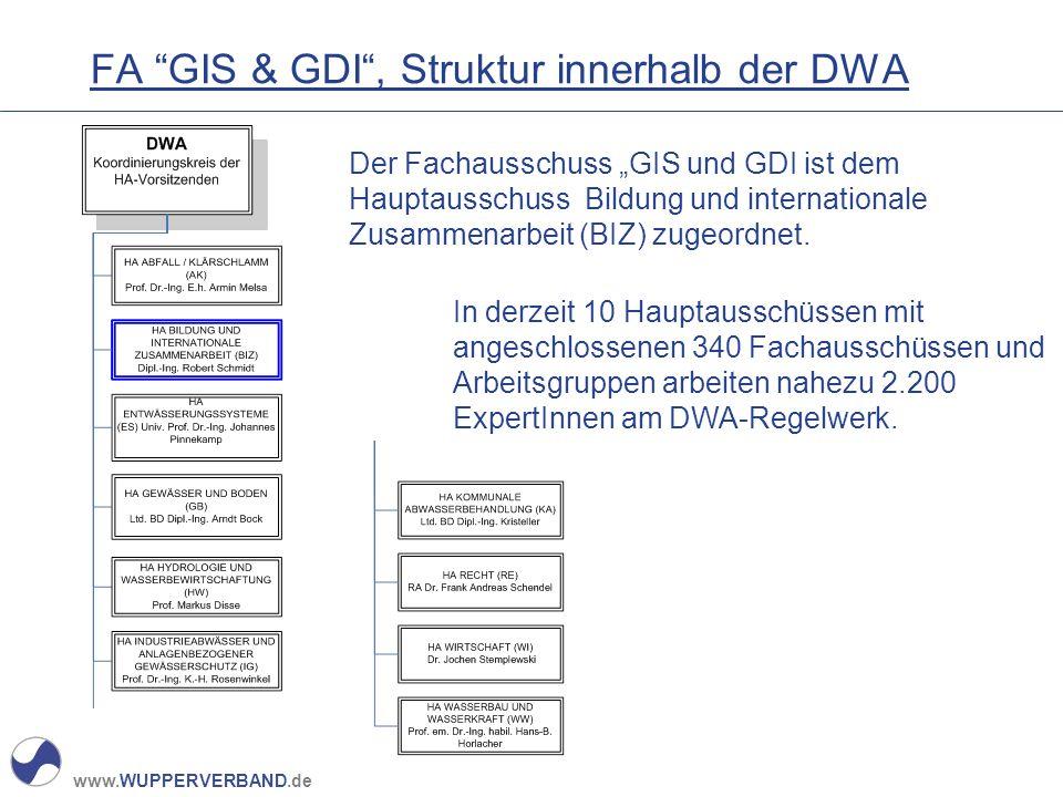 FA GIS & GDI , Struktur innerhalb der DWA