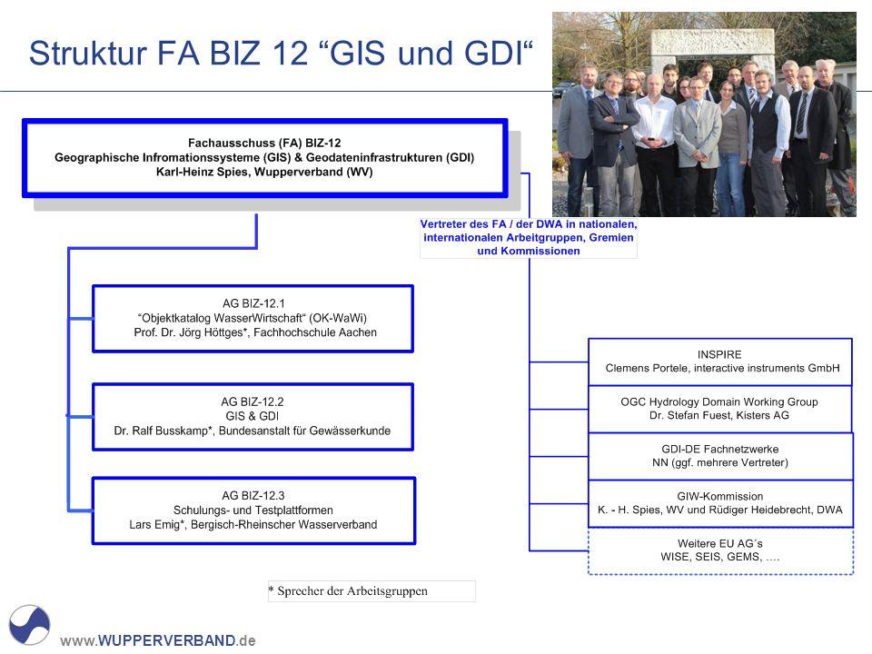 Struktur FA BIZ 12 GIS und GDI