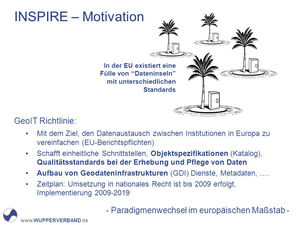 INSPIRE – Motivation GeoIT Richtlinie: