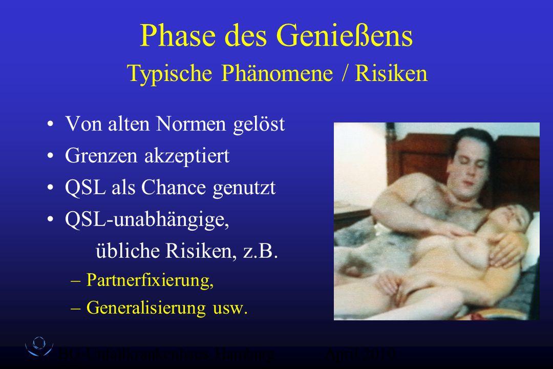 Typische Phänomene / Risiken
