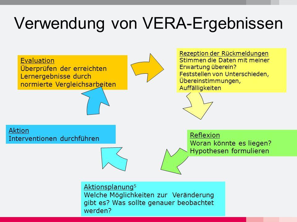 Verwendung von VERA-Ergebnissen