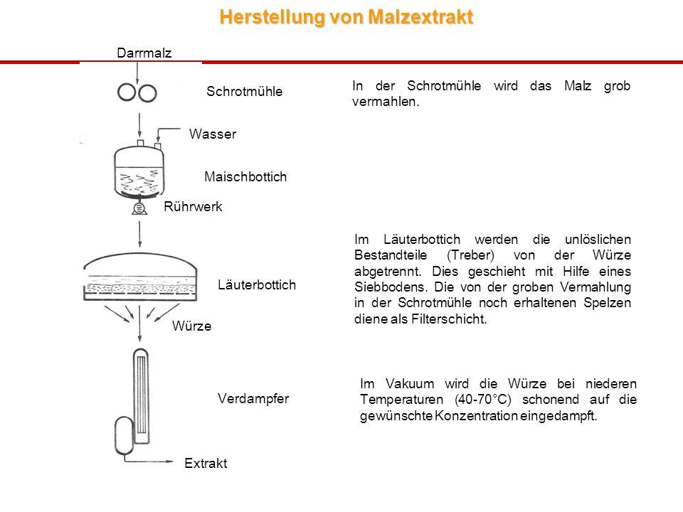 Herstellung von Malzextrakt