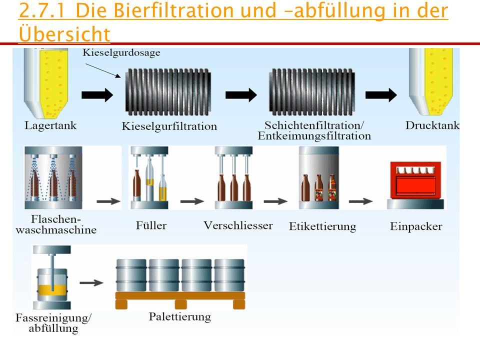 2.7.1 Die Bierfiltration und –abfüllung in der Übersicht