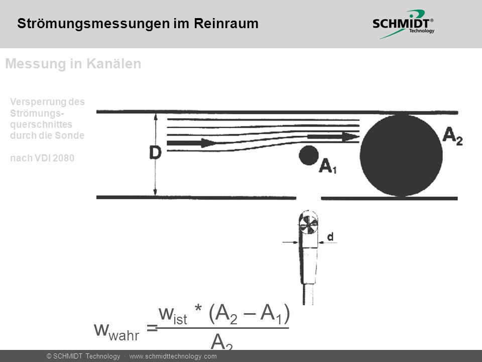 wist * (A2 – A1) wwahr = A2 Strömungsmessungen im Reinraum