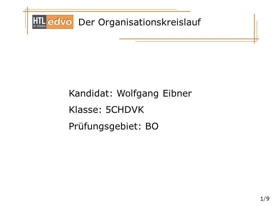 Kandidat: Wolfgang Eibner