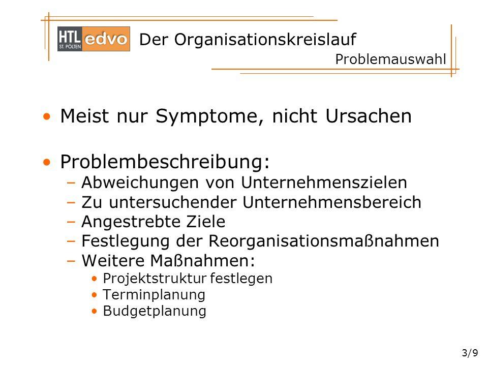 Meist nur Symptome, nicht Ursachen Problembeschreibung: