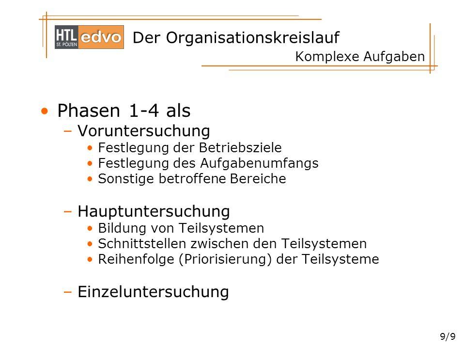 Phasen 1-4 als Voruntersuchung Hauptuntersuchung Einzeluntersuchung