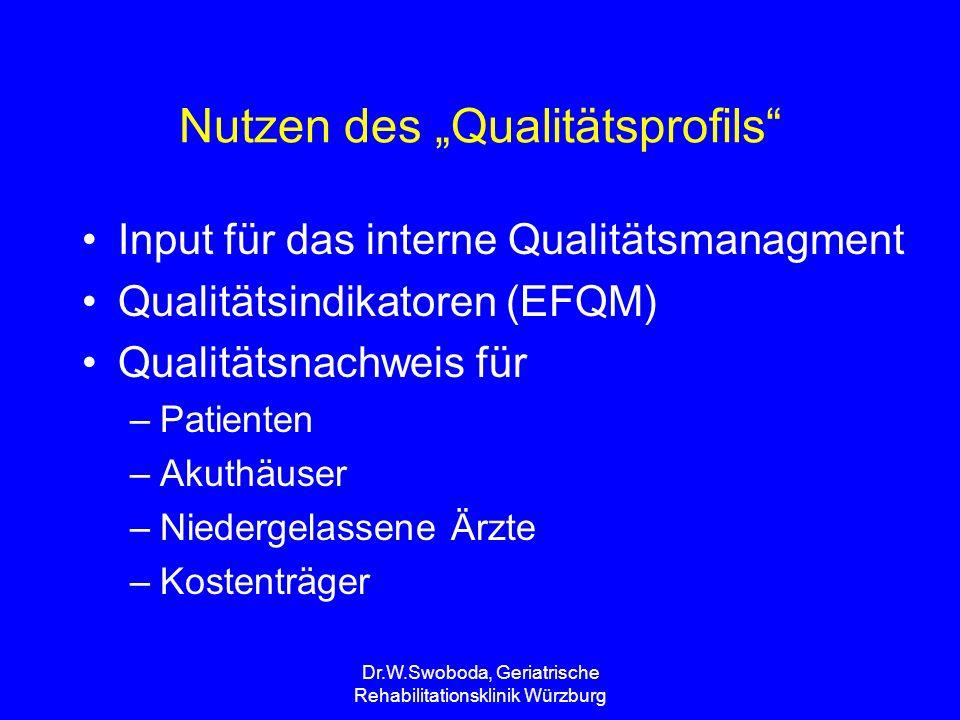 """Nutzen des """"Qualitätsprofils"""