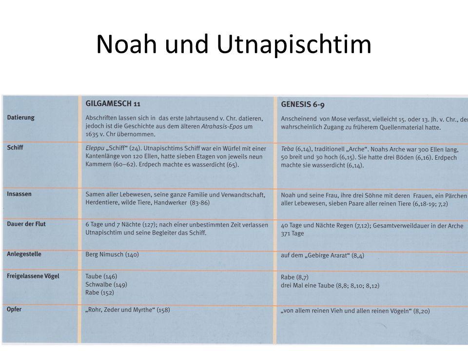 Noah und Utnapischtim
