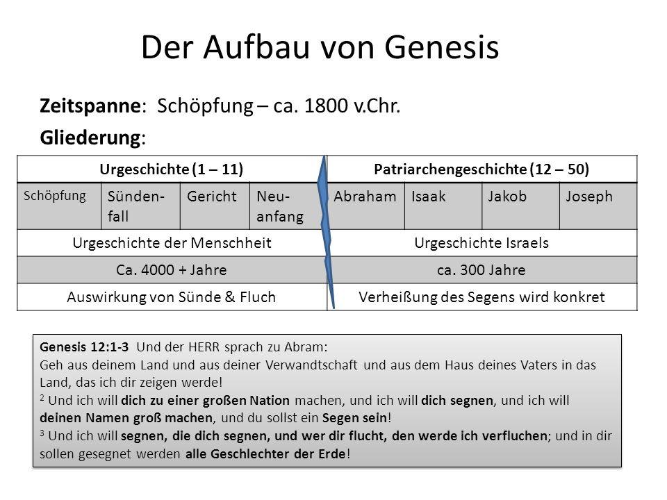 Patriarchengeschichte (12 – 50)
