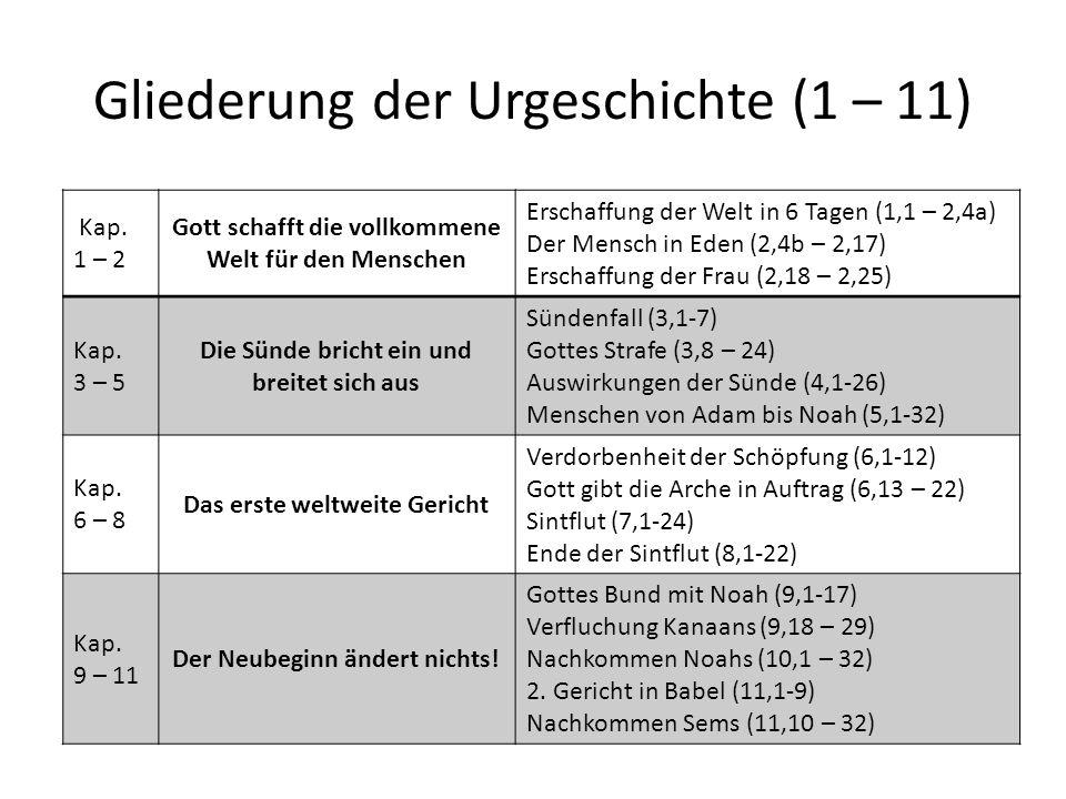 Gliederung der Urgeschichte (1 – 11)