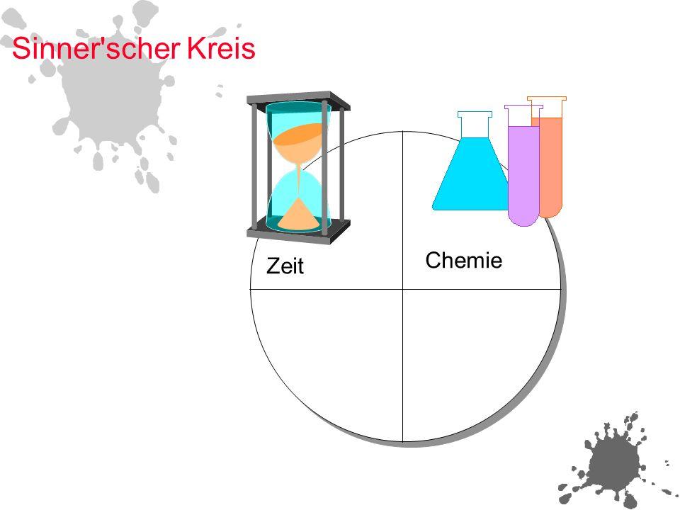 Sinner scher Kreis Chemie Zeit