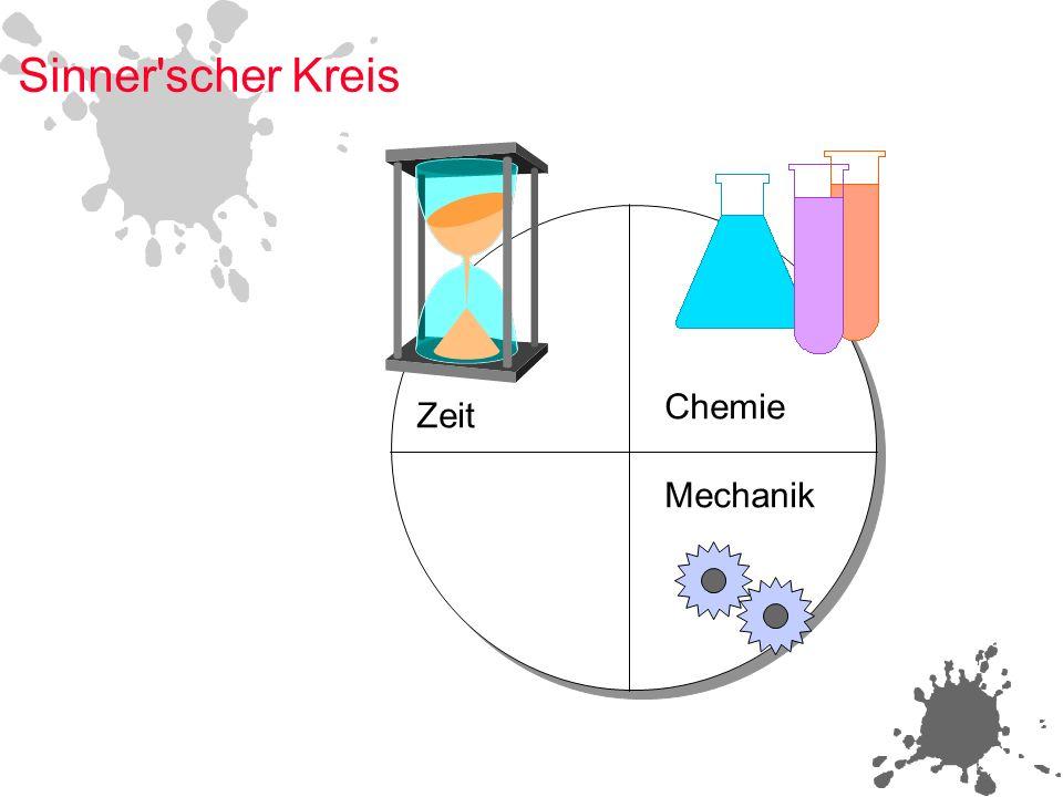 Sinner scher Kreis Chemie Zeit Mechanik
