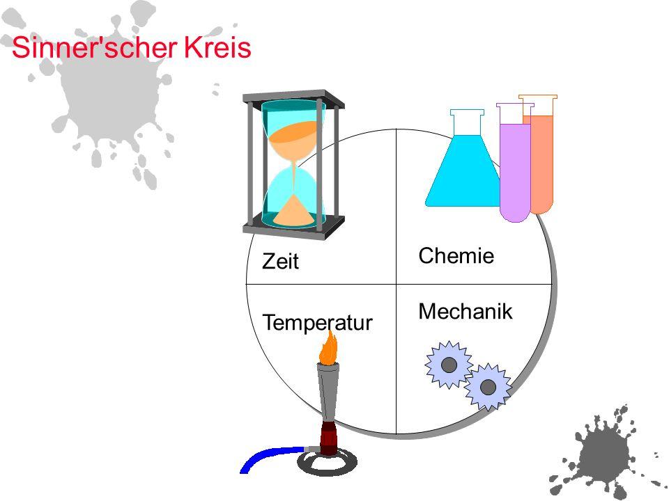 Sinner scher Kreis Chemie Zeit Mechanik Temperatur