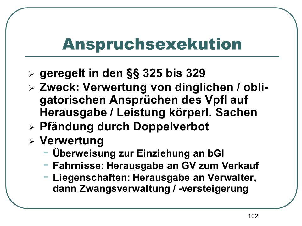 Anspruchsexekution geregelt in den §§ 325 bis 329
