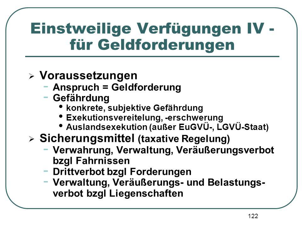 Einstweilige Verfügungen IV - für Geldforderungen