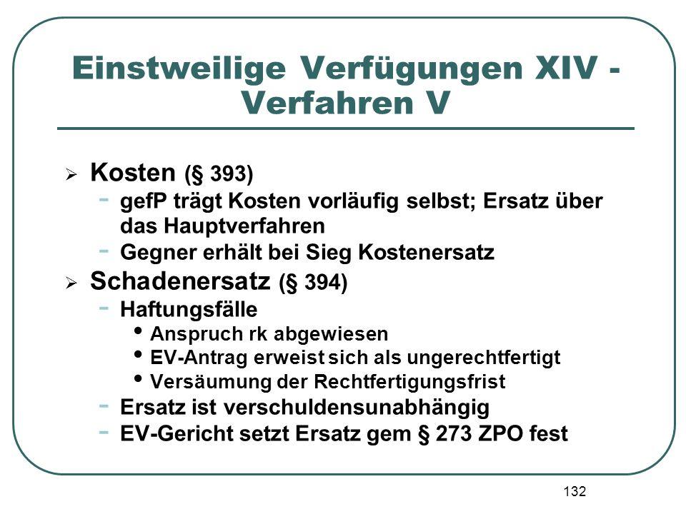 Einstweilige Verfügungen XIV - Verfahren V