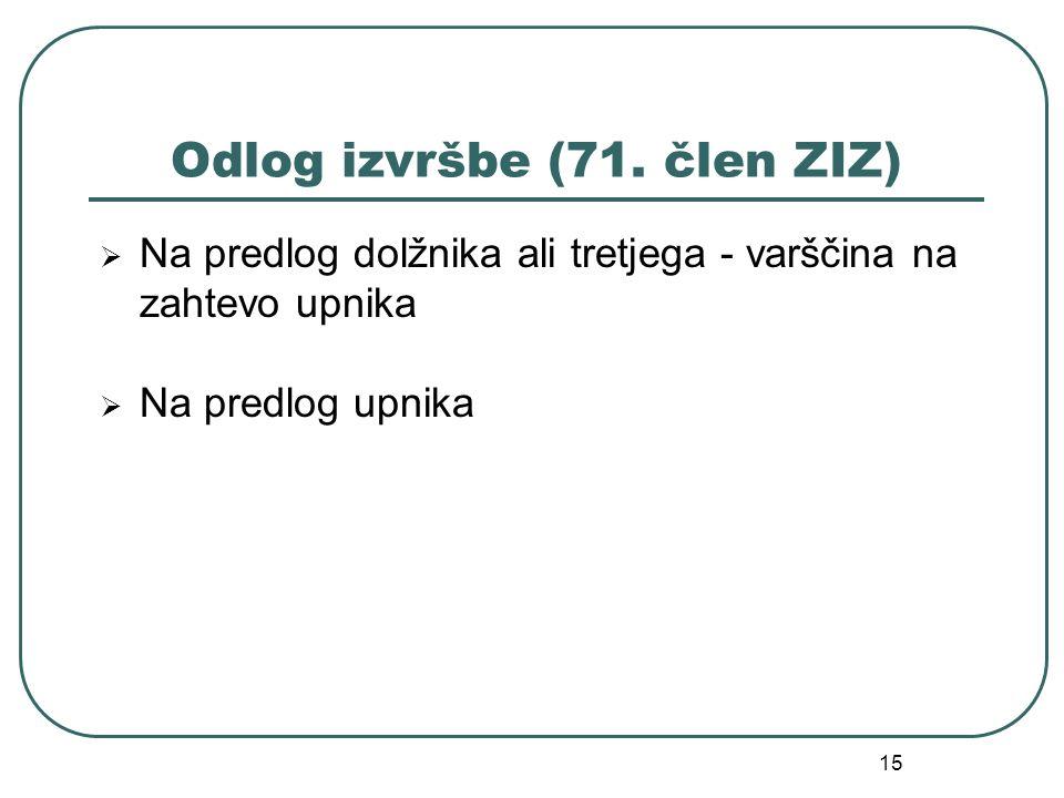 Odlog izvršbe (71. člen ZIZ)