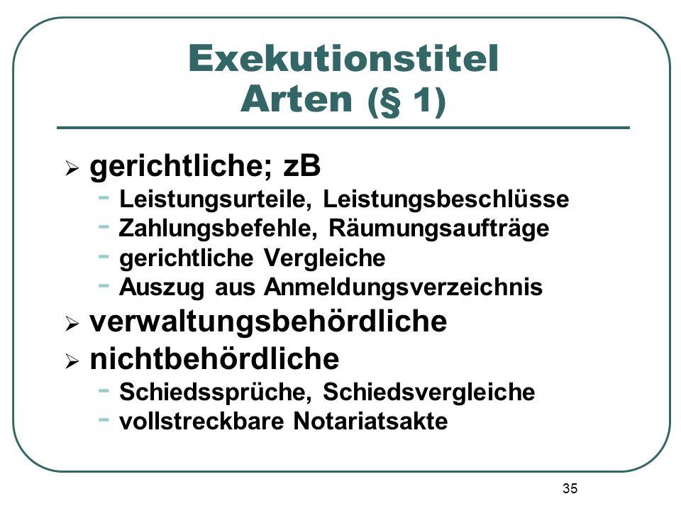 Exekutionstitel Arten (§ 1)