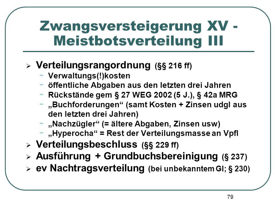 Zwangsversteigerung XV - Meistbotsverteilung III