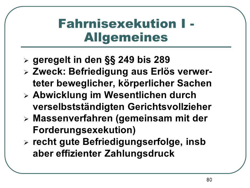Fahrnisexekution I - Allgemeines