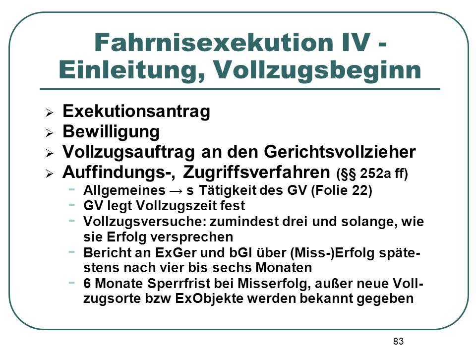 Fahrnisexekution IV - Einleitung, Vollzugsbeginn