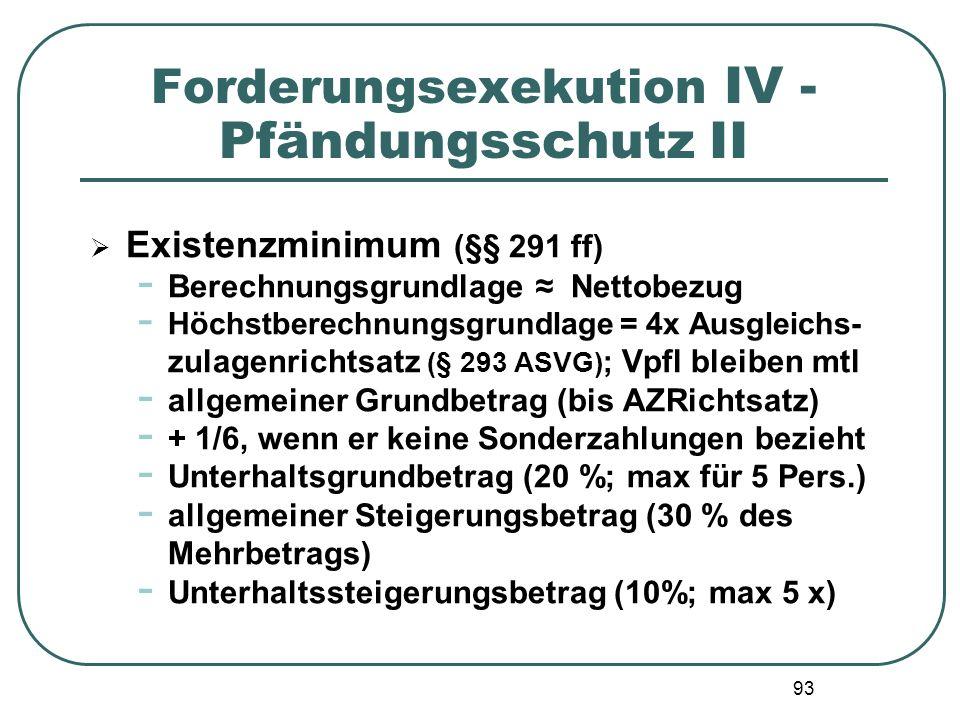 Forderungsexekution IV - Pfändungsschutz II