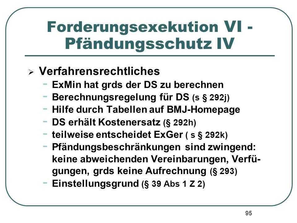 Forderungsexekution VI - Pfändungsschutz IV