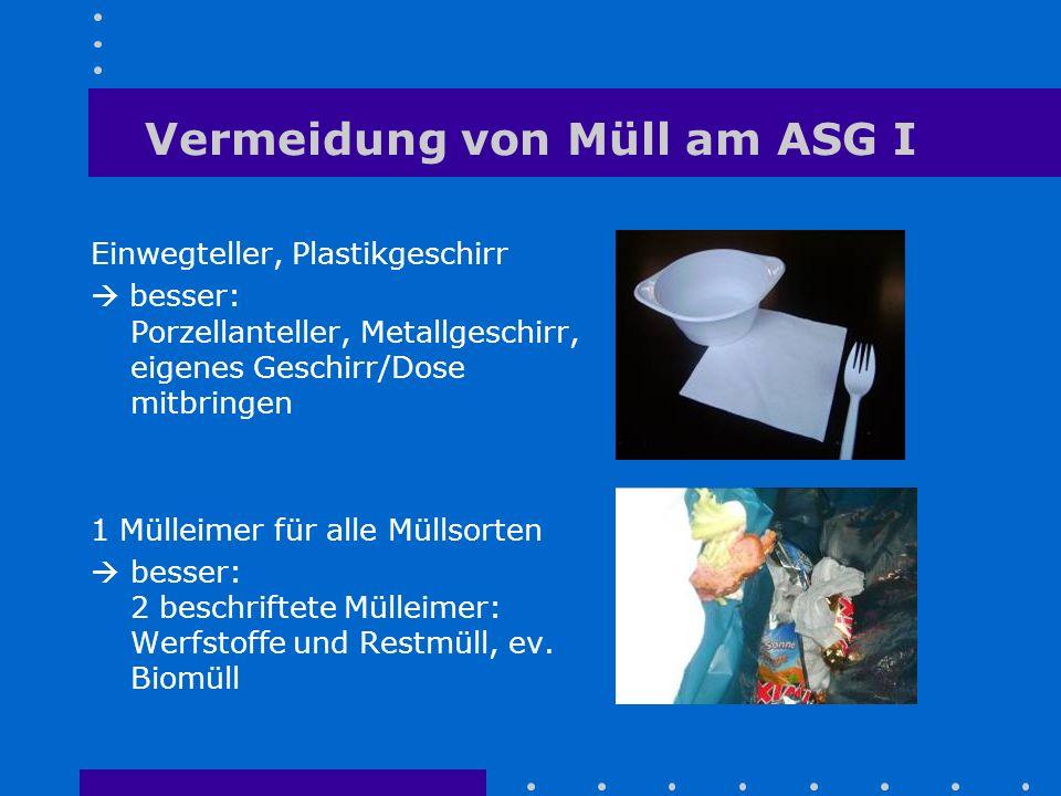 Vermeidung von Müll am ASG I