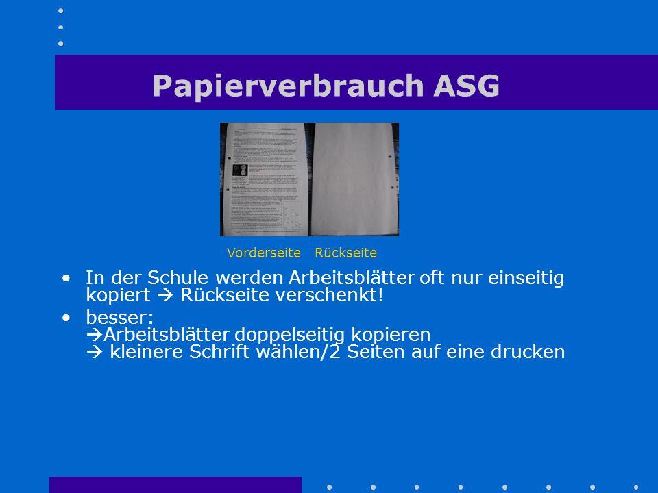 Papierverbrauch ASG Vorderseite. Rückseite. In der Schule werden Arbeitsblätter oft nur einseitig kopiert  Rückseite verschenkt!