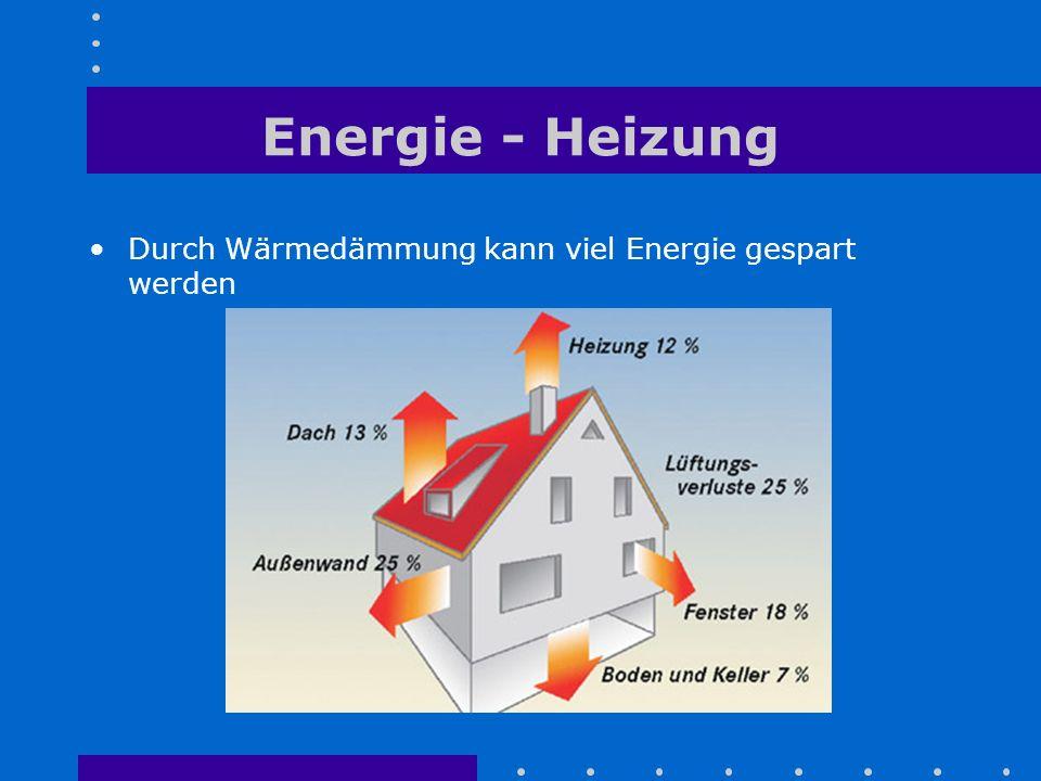 Energie - Heizung Durch Wärmedämmung kann viel Energie gespart werden