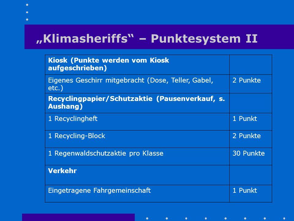 """""""Klimasheriffs – Punktesystem II"""
