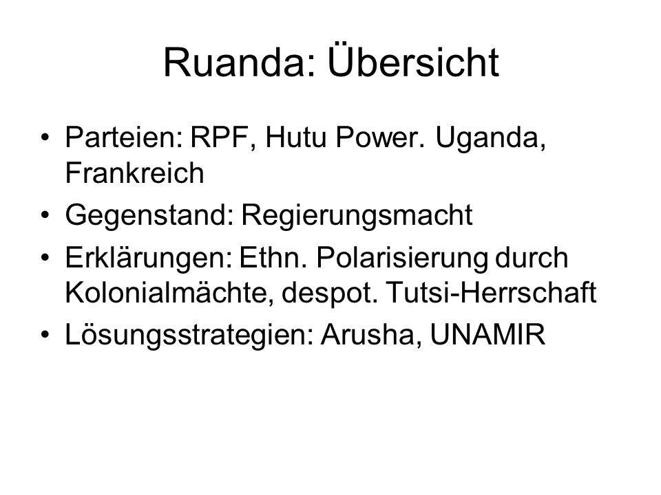 Ruanda: Übersicht Parteien: RPF, Hutu Power. Uganda, Frankreich