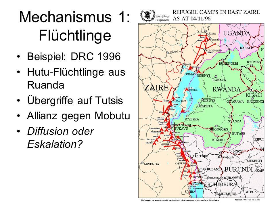 Mechanismus 1: Flüchtlinge