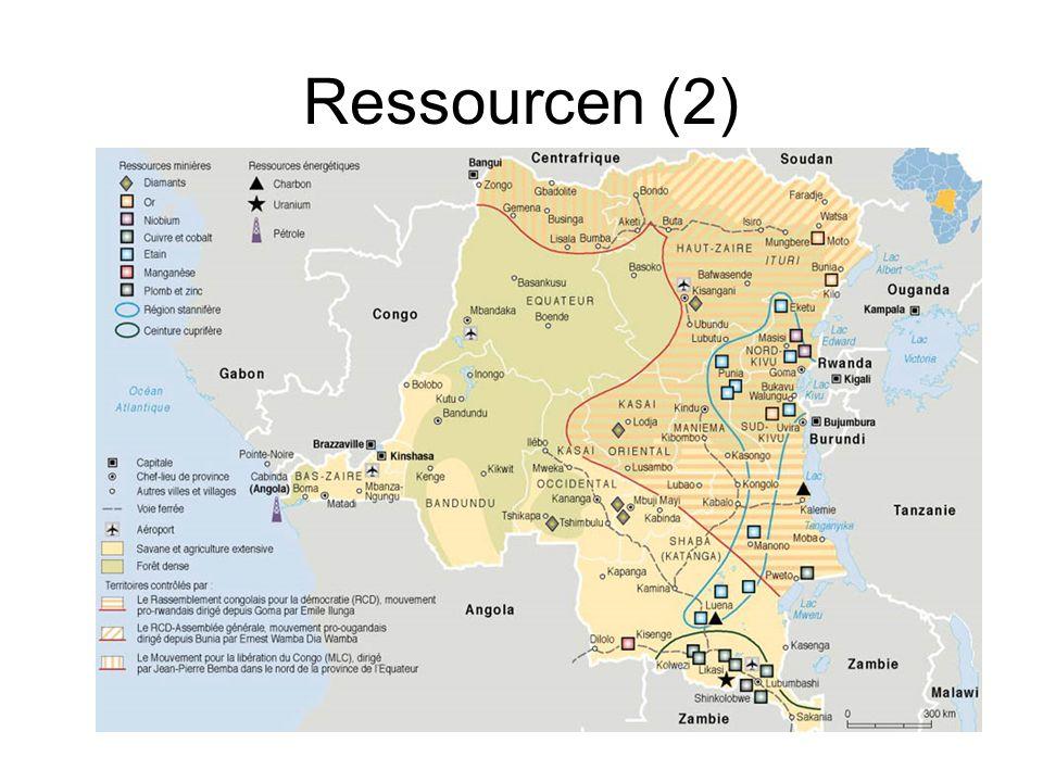 Ressourcen (2)