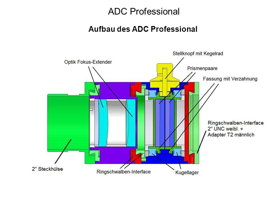 Aufbau des ADC Professional