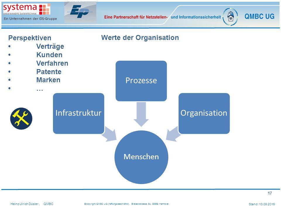 Werte der Organisation