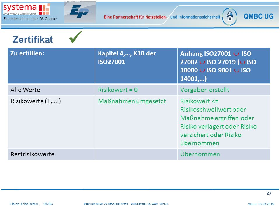  Zertifikat Zu erfüllen: Kapitel 4,…, K10 der ISO27001