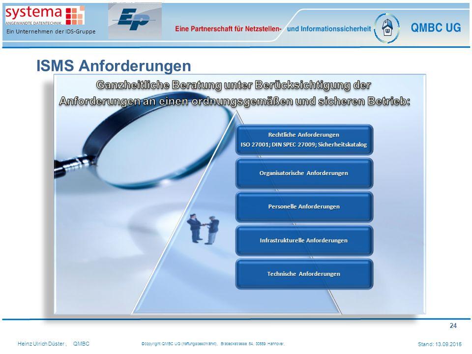 ISMS Anforderungen Ganzheitliche Beratung unter Berücksichtigung der