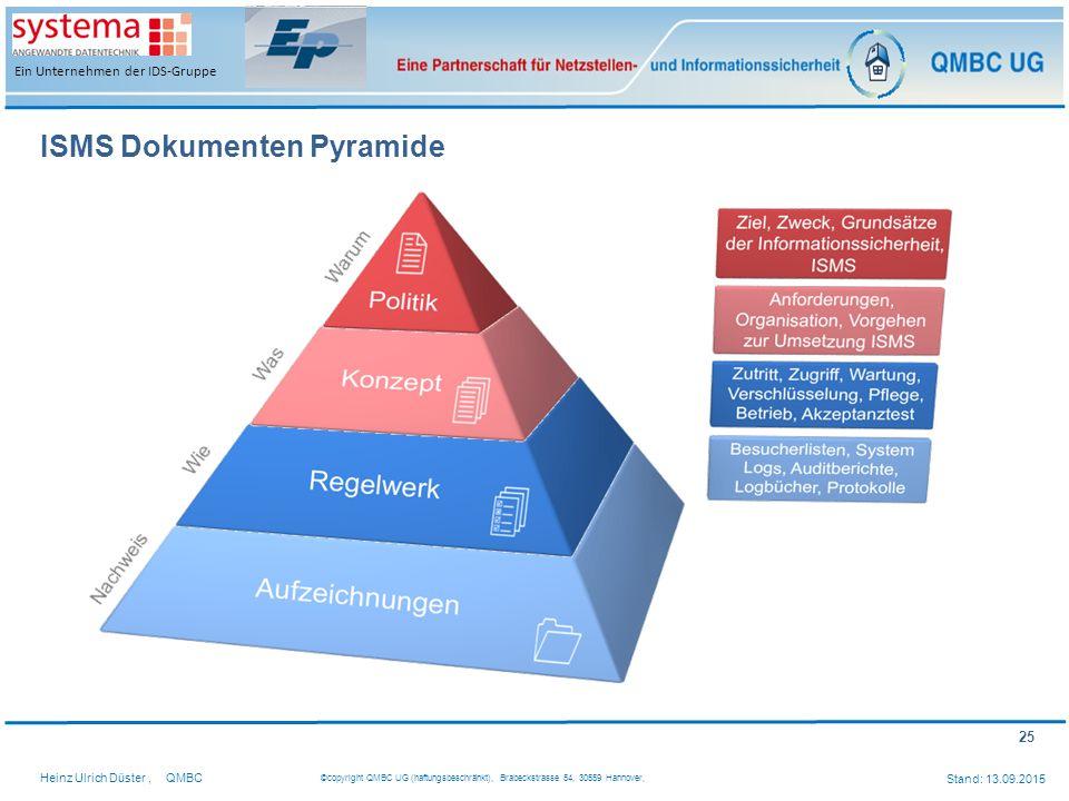 ISMS Dokumenten Pyramide